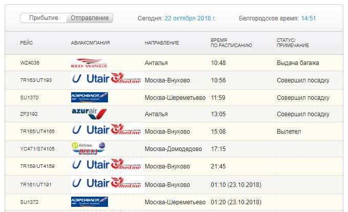 Онлайн-табло на официальном сайте Международного аэропорта Белгород