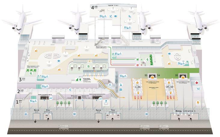 Схема аэропорта Симферополь в Крыму