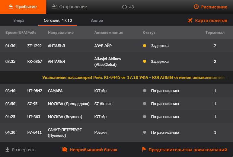 Онлайн табло на официальном сайте аэропорта Уфа