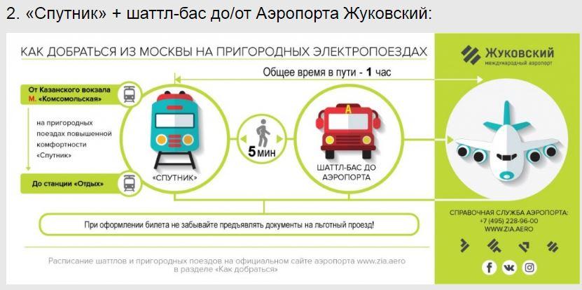 Как добраться в аэропорт Жуковский на пригородных электропоездах