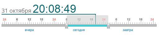 Временная шкала на онлайн табло аэропорта Домодедово