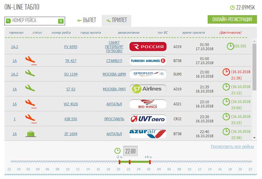 Информация о прилёте на онлайн табло аэропорта Казань