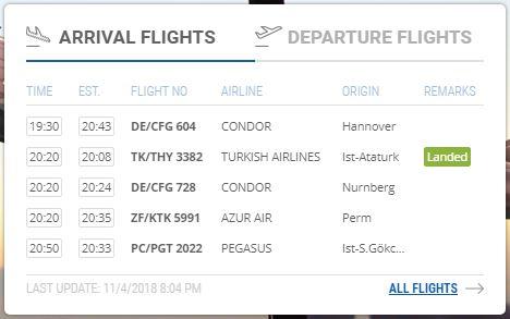Онлайн табло на главной странице официального сайта аэропорта Анталия