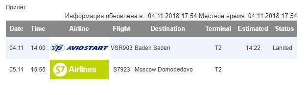 Онлайн-табло на официальном сайте аэропорта Бургас