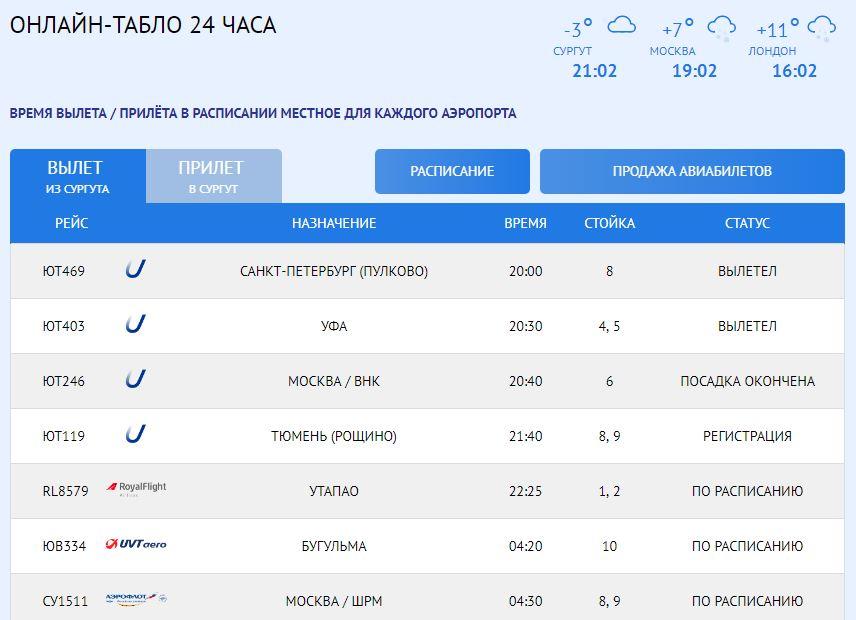 Онлайн-табло международного аэропорта федерального значения Сургут