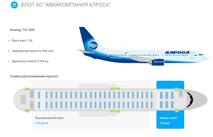 Воздушный флот авиационной компании Алроса