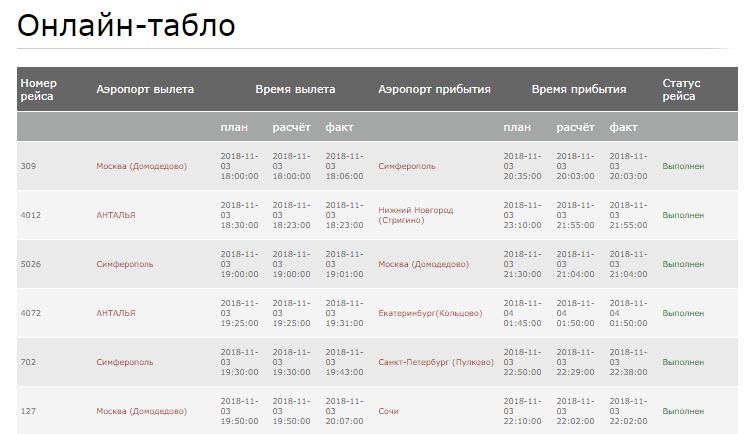 Онлайн-табло рейсов авиакомпании Ред Вингс