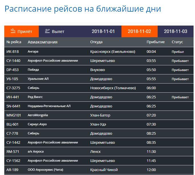 Онлайн табло международного аэропорта федерального значения Иркутск